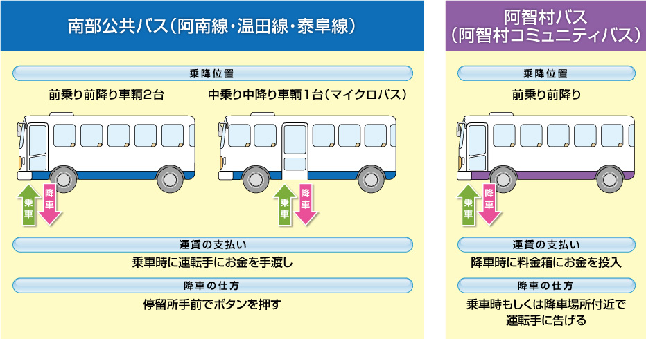 bus-chart2