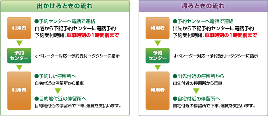 taxi_chart1