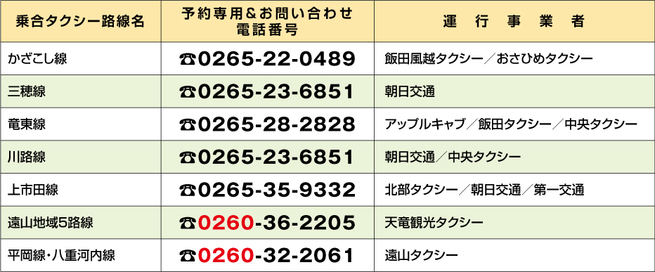 taxi_chart2
